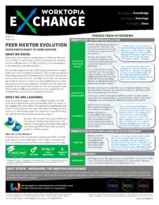 Tidbit #7 - Peer Mentor Evolution PDF Thumbnail
